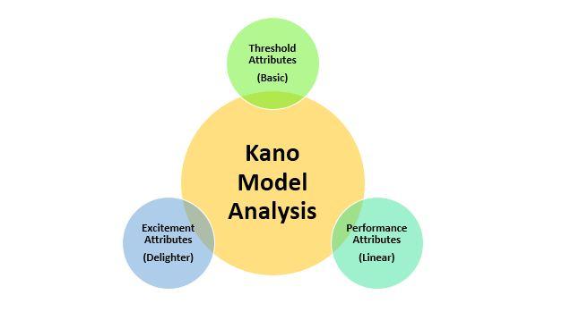 kano-model-analysis6